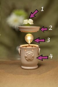 Scented_Wax_Warmer_System_Styled